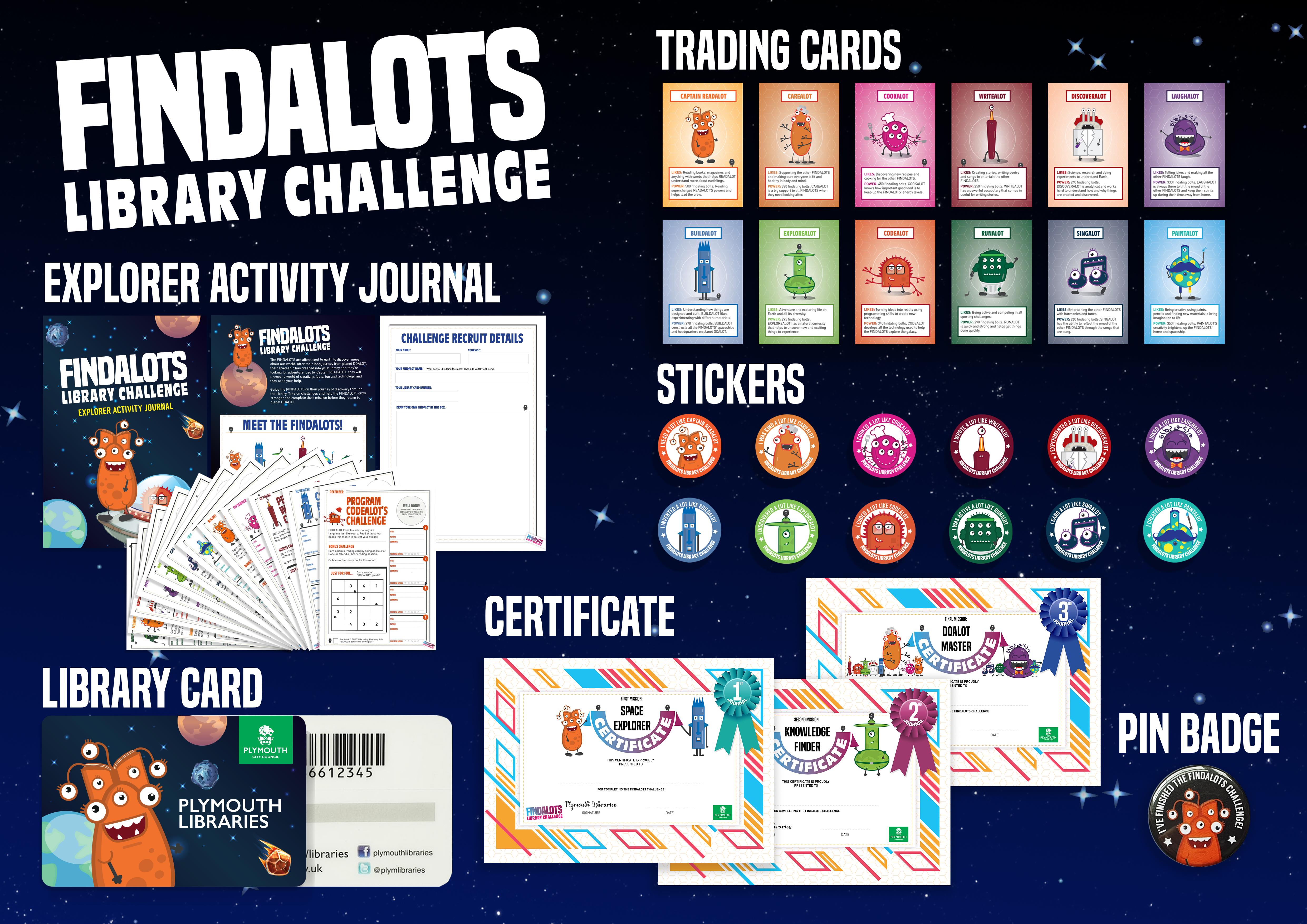 Findalots scheme displayed